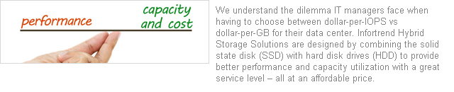 Infortrend Hybrid Storagea Solution